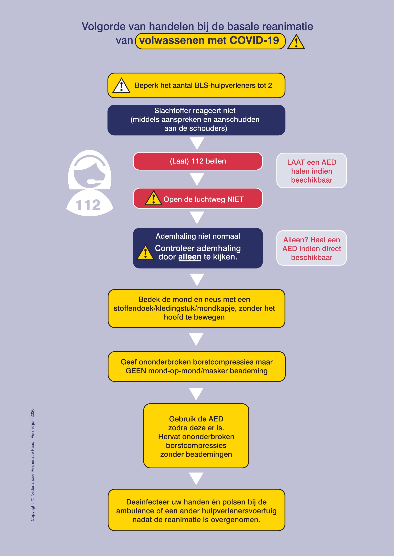 Richtlijnen voor burgerhulpverlening en reanimatie versoepeld
